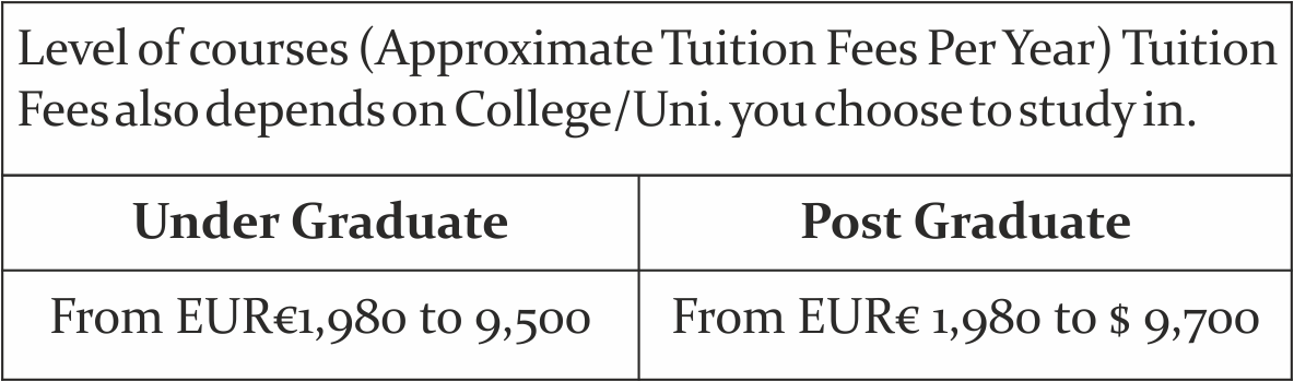 cost of education in Romania
